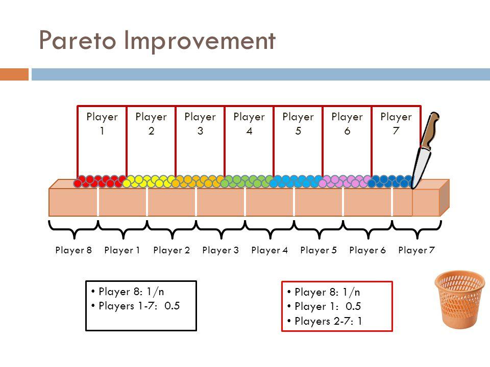 Player 2 Player 3 Player 4 Player 5 Player 6 Player 7 Pareto Improvement Player 1 Player 8Player 1Player 2Player 3Player 4Player 5Player 6Player 7 Player 8: 1/n Players 1-7: 0.5 Player 8: 1/n Player 1: 0.5 Players 2-7: 1