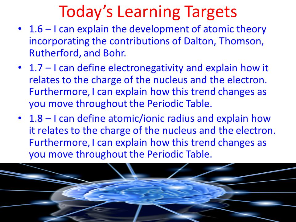 Closing Time Practice 1.7 – Electronegativity and Atomic Radius UNIT 1 EXAM coming up soon!