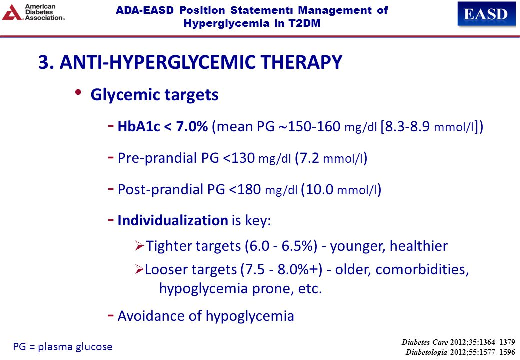 ADA-EASD Position Statement: Management of Hyperglycemia in T2DM 3. ANTI-HYPERGLYCEMIC THERAPY Glycemic targets  HbA1c < 7.0% (mean PG  150-160 mg/d