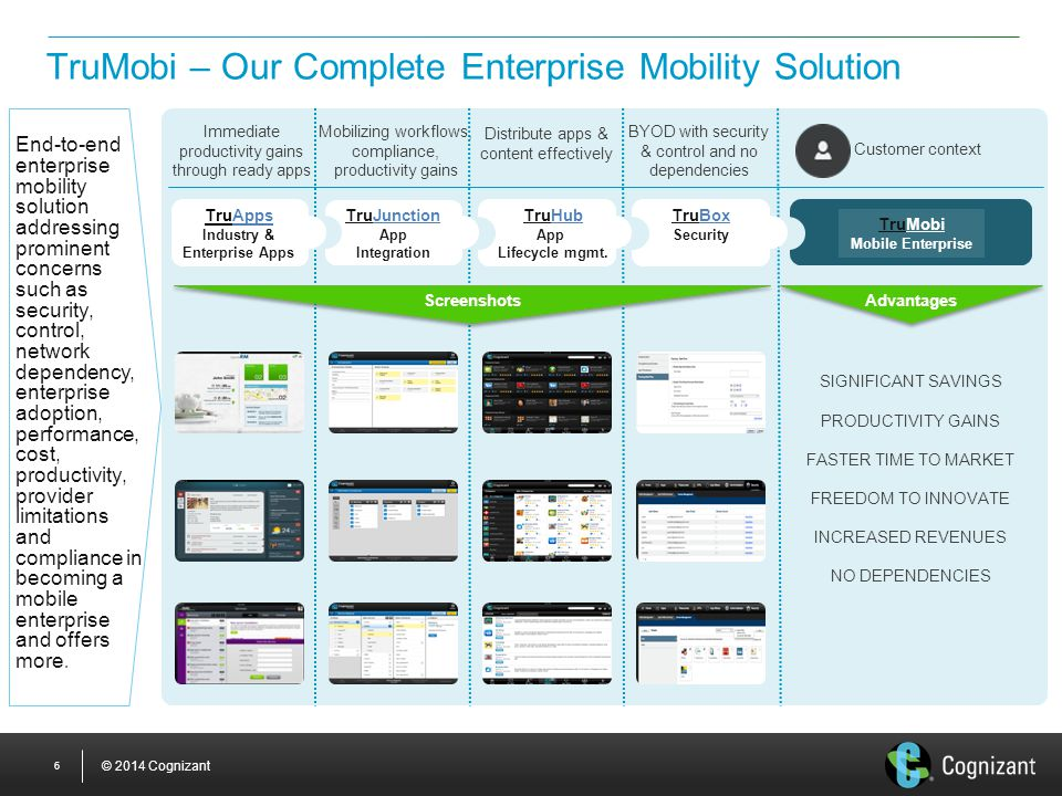 © 2014 Cognizant 6 TruMobi – Our Complete Enterprise Mobility Solution Customer context TruMobi Mobile Enterprise TruApps Industry & Enterprise Apps T