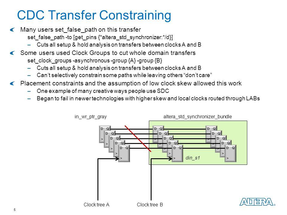 CDC Transfer Constraining 5 Many users set_false_path on this transfer set_false_path -to [get_pins {*altera_std_synchronizer:*/d}] –Cuts all setup &