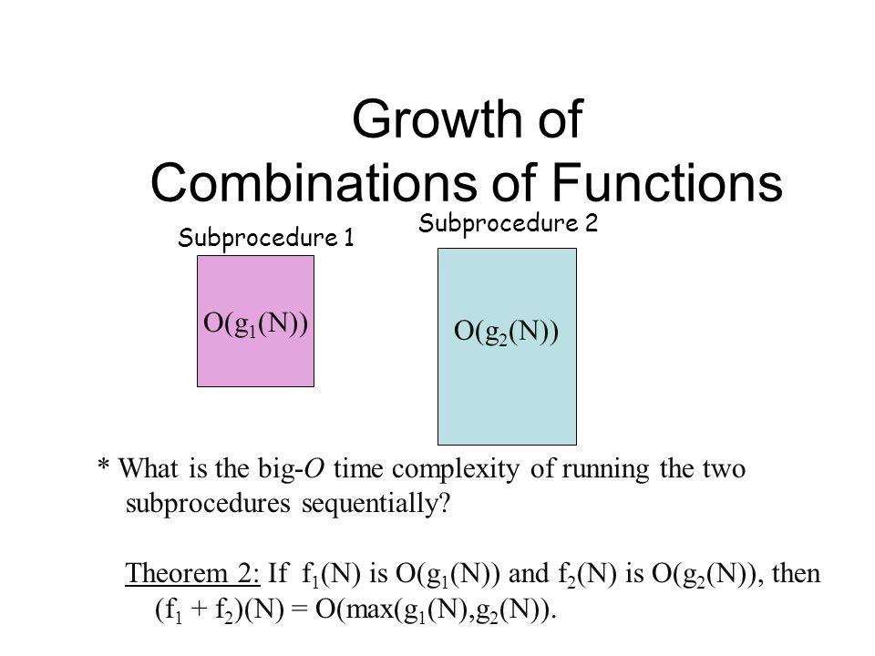 Growth of Combinations of Functions O(g 1 (N)) O(g 2 (N)) Subprocedure 1 Subprocedure 2 * What is the big-O time complexity of running the two subproc