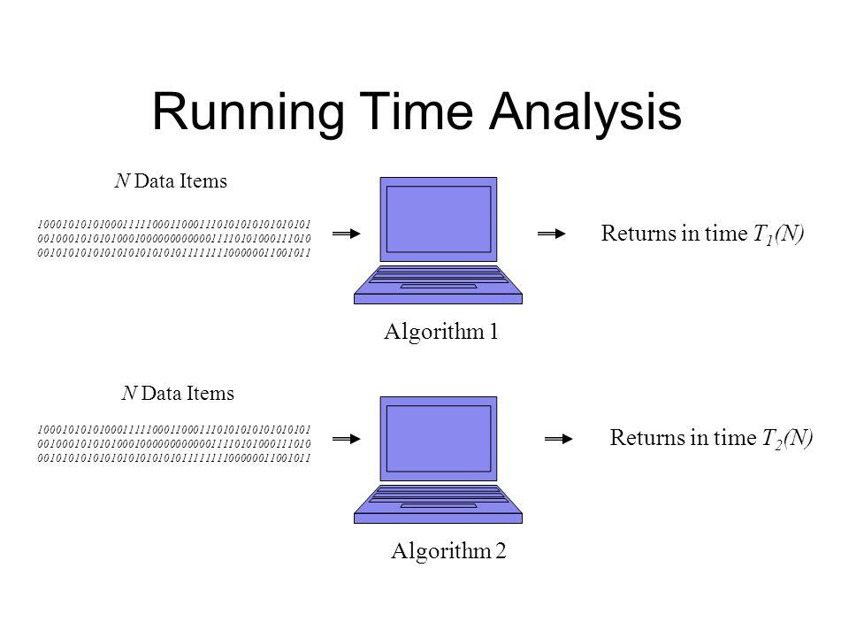 Running Time Analysis 1000101010100011111000110001110101010101010101 0010001010101000100000000000011110101000111010 0010101010101010101010101111111100