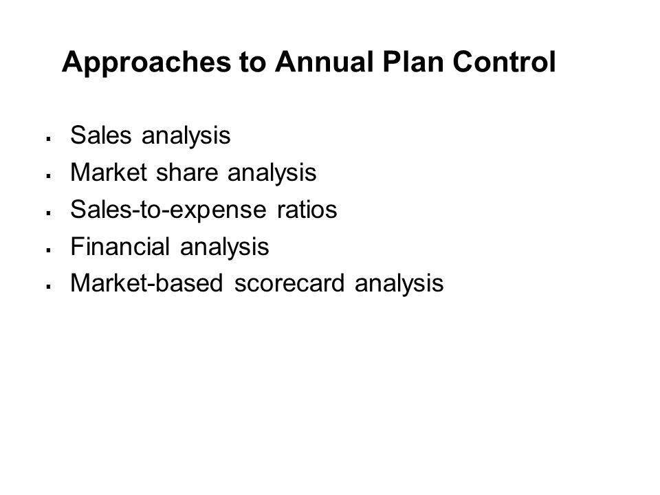 Approaches to Annual Plan Control  Sales analysis  Market share analysis  Sales-to-expense ratios  Financial analysis  Market-based scorecard ana