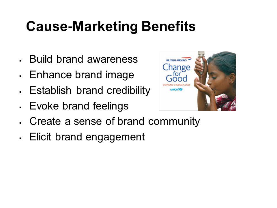 Cause-Marketing Benefits  Build brand awareness  Enhance brand image  Establish brand credibility  Evoke brand feelings  Create a sense of brand