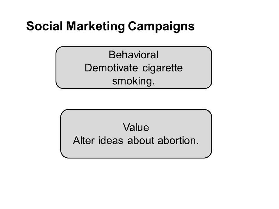 Social Marketing Campaigns Behavioral Demotivate cigarette smoking. Value Alter ideas about abortion.