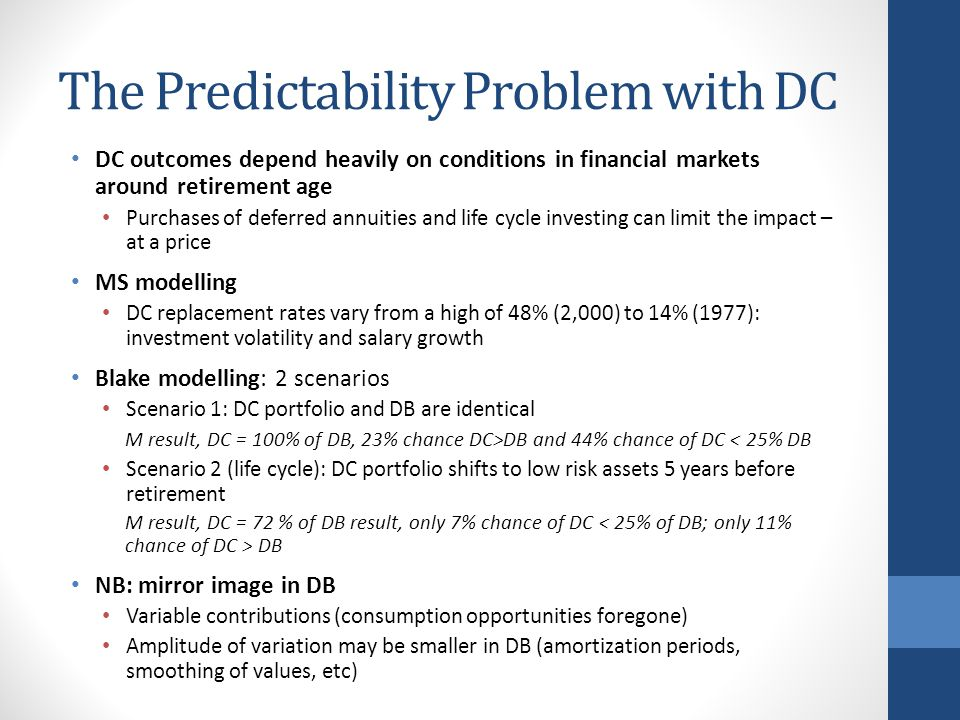 The Predictability Problem with DC DC outcomes depend heavily on conditions in financial markets around retirement age Purchases of deferred annuities and life cycle investing can limit the impact – at a price MS modelling DC replacement rates vary from a high of 48% (2,000) to 14% (1977): investment volatility and salary growth Blake modelling: 2 scenarios Scenario 1: DC portfolio and DB are identical M result, DC = 100% of DB, 23% chance DC>DB and 44% chance of DC < 25% DB Scenario 2 (life cycle): DC portfolio shifts to low risk assets 5 years before retirement M result, DC = 72 % of DB result, only 7% chance of DC DB NB: mirror image in DB Variable contributions (consumption opportunities foregone) Amplitude of variation may be smaller in DB (amortization periods, smoothing of values, etc)
