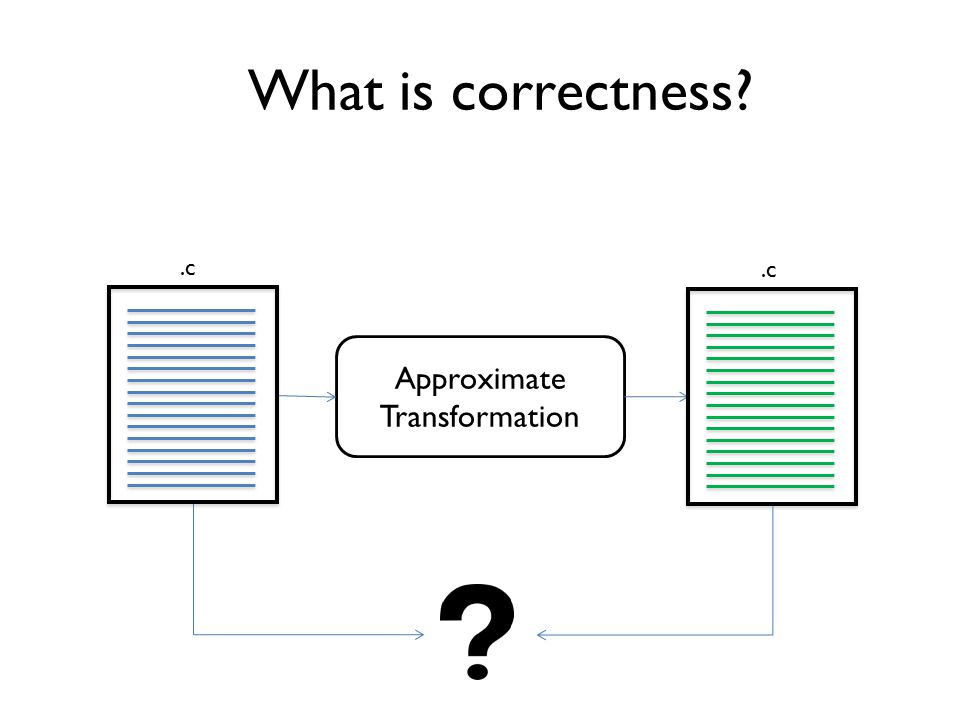 Approximate Transformation.c What is correctness?