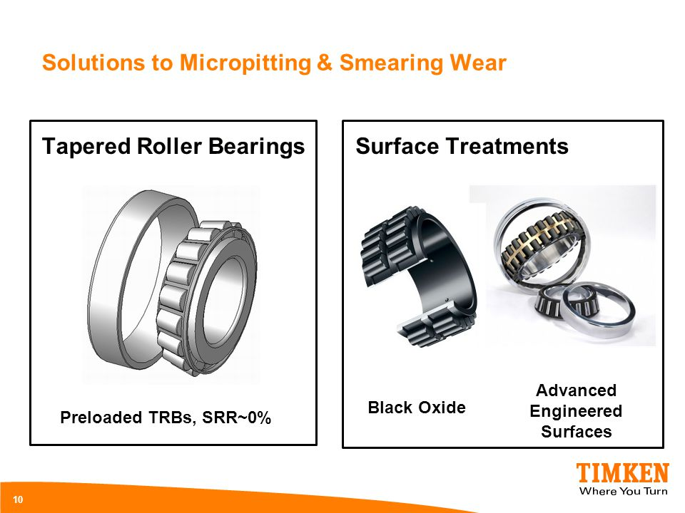 Solutions to Micropitting & Smearing Wear Tapered Roller BearingsSurface Treatments 10 Black Oxide Advanced Engineered Surfaces Preloaded TRBs, SRR~0%