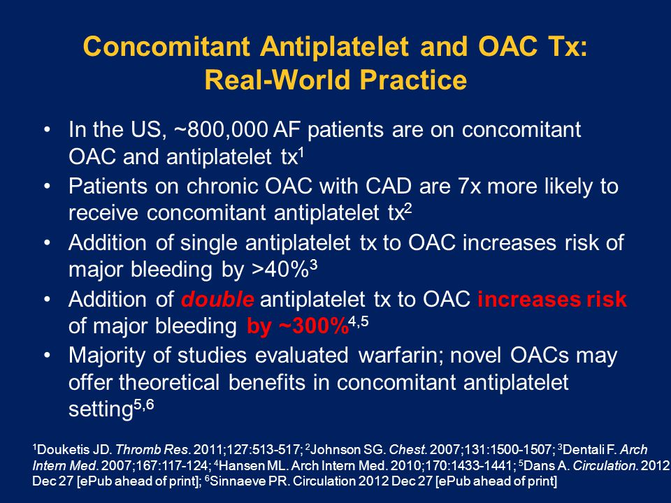 Concomitant Antiplatelet and OAC Tx: Real-World Practice In the US, ~800,000 AF patients are on concomitant OAC and antiplatelet tx 1 Patients on chronic OAC with CAD are 7x more likely to receive concomitant antiplatelet tx 2 Addition of single antiplatelet tx to OAC increases risk of major bleeding by >40% 3 Addition of double antiplatelet tx to OAC increases risk of major bleeding by ~300% 4,5 Majority of studies evaluated warfarin; novel OACs may offer theoretical benefits in concomitant antiplatelet setting 5,6 1 Douketis JD.