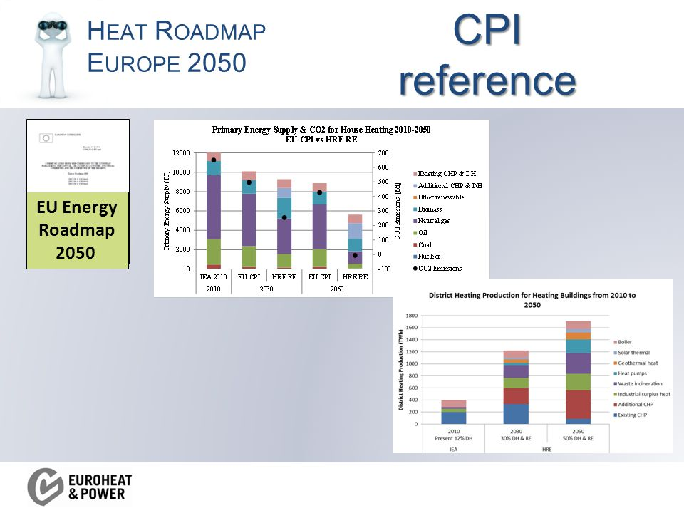 H EAT R OADMAP E UROPE 2050 CPI reference EU Energy Roadmap 2050