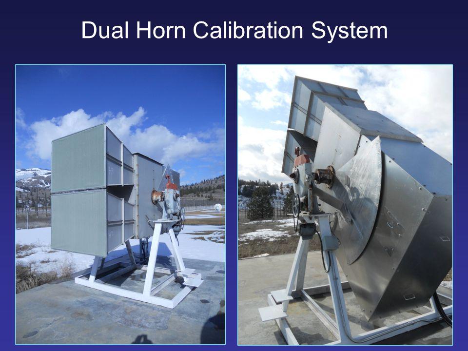 Dual Horn Calibration System