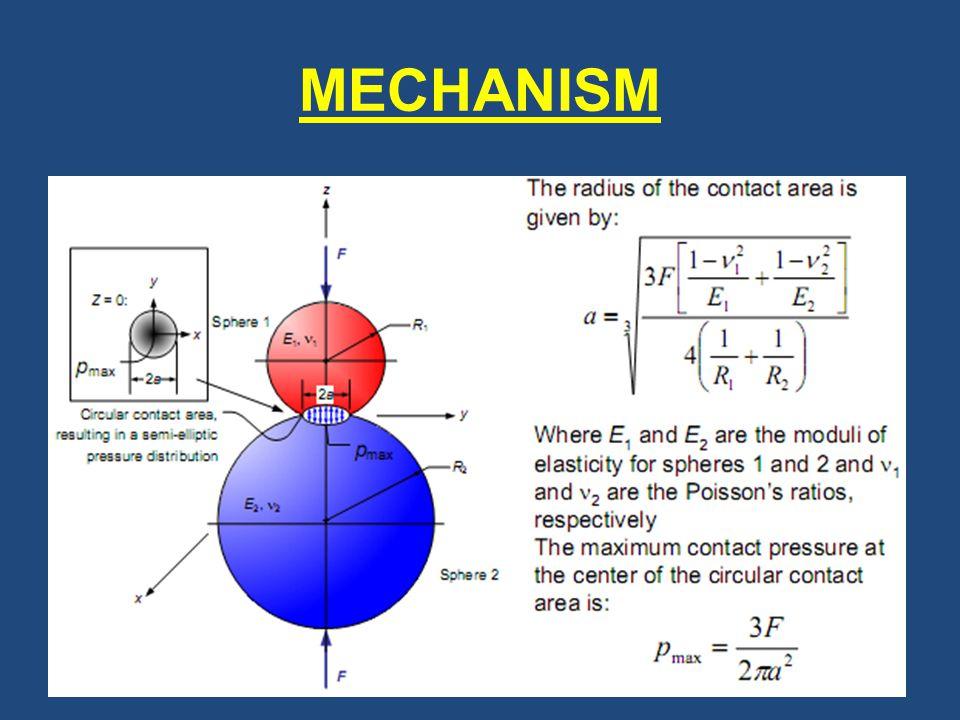 MECHANISM 12