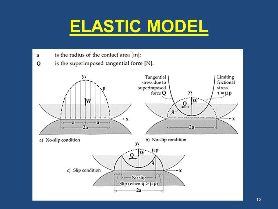 ELASTIC MODEL 13