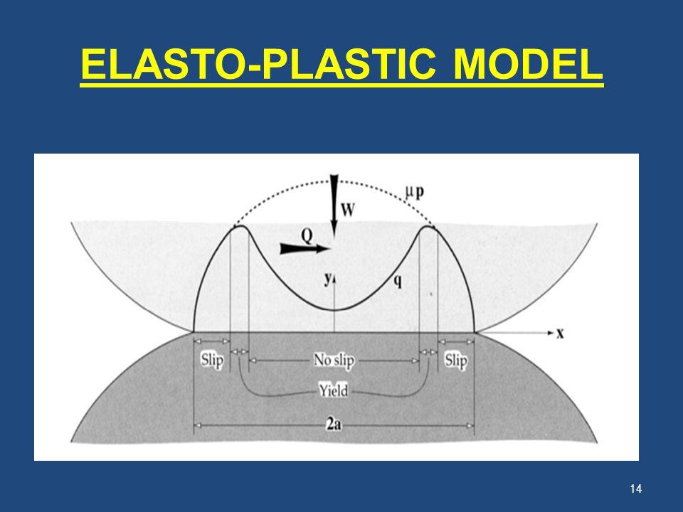 ELASTO-PLASTIC MODEL 14