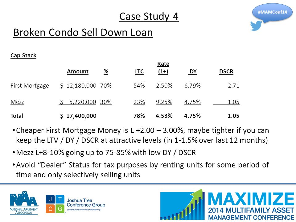 #MAMConf14 Broken Condo Sell Down Loan Cap Stack Amount%LTC Rate (L+) DYDSCR First Mortgage $ 12,180,00070%54%2.50%6.79% 2.71 Mezz $ 5,220,00030%23%9.25%4.75% 1.05 Total $ 17,400,00078%4.53%4.75% 1.05 Cheaper First Mortgage Money is L +2.00 – 3.00%, maybe tighter if you can keep the LTV / DY / DSCR at attractive levels (in 1-1.5% over last 12 months) Mezz L+8-10% going up to 75-85% with low DY / DSCR Avoid Dealer Status for tax purposes by renting units for some period of time and only selectively selling units Case Study 4