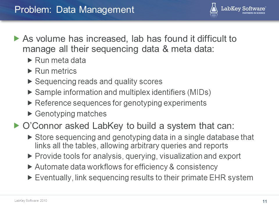 LabKey Software 2010 Problem: Data Management  As volume has increased, lab has found it difficult to manage all their sequencing data & meta data: 