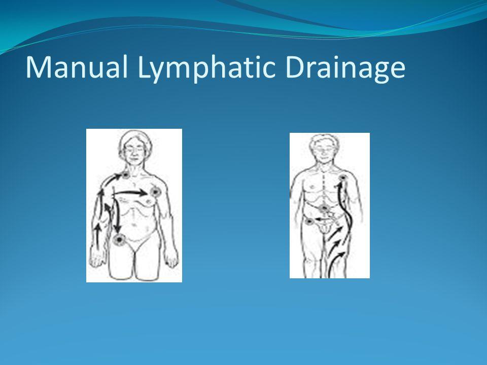 Manual Lymphatic Drainage