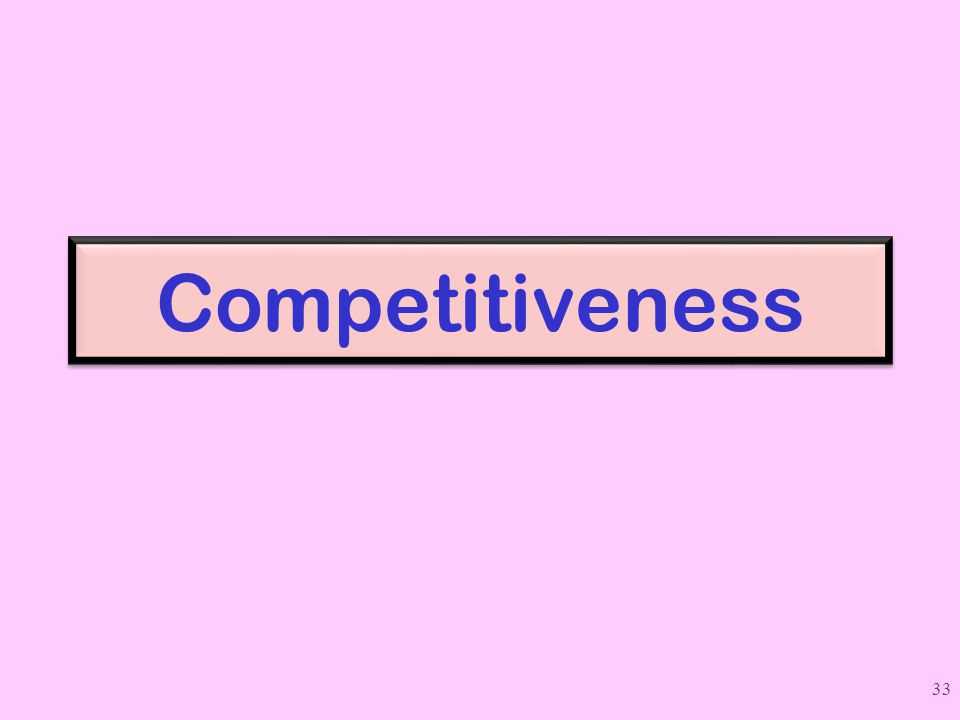 Competitiveness 33