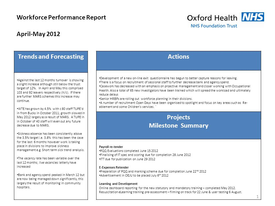 Workforce Performance Report April-May 2012 Actions Development of a new on-line exit questionnaire has begun to better capture reasons for leaving. T