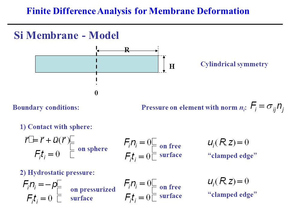 Elastic Deformation - Basic Equations Displacement field: Static equilibrium equation: Stress and strain fields: Finite Difference Analysis for Membrane Deformation