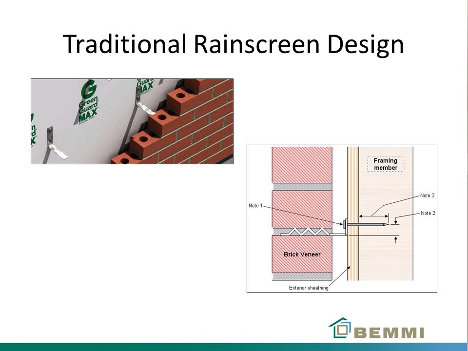 Engineered Rainscreen Performance Drain bulk water from behind the cladding Provide ventilation drying for other incidental moisture Separates cladding from WRB – Capillary break – Surfactant issues, enhance WRB durability Continuously over entire wall surface