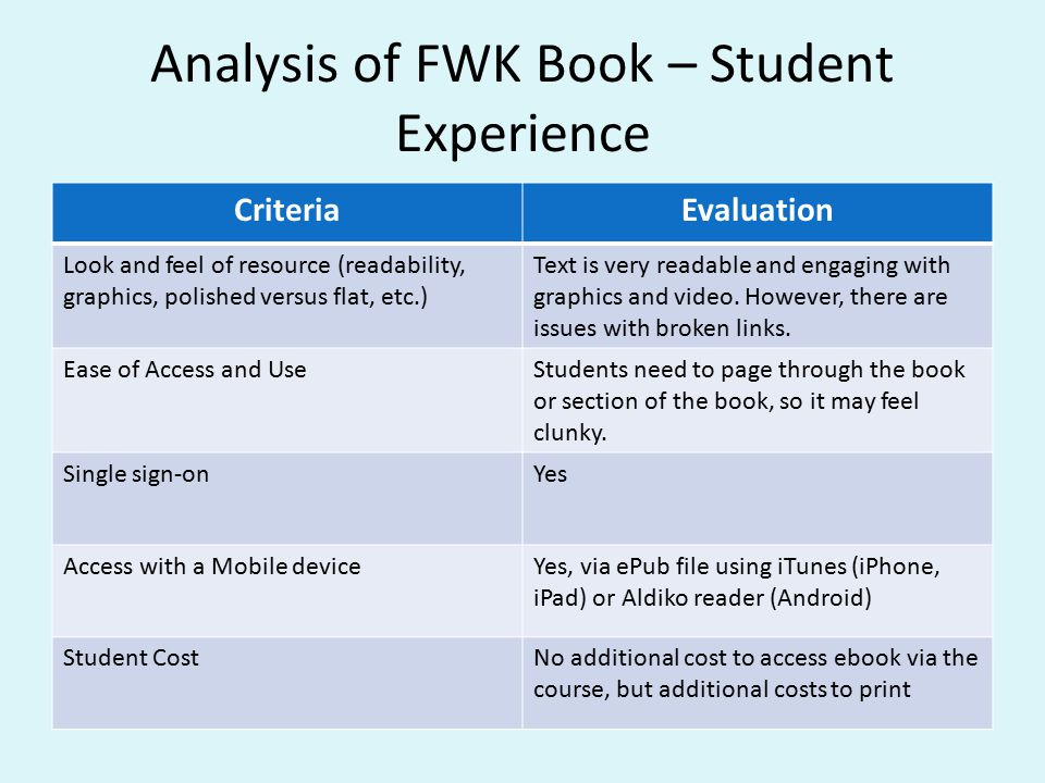 Analysis of FWK Book – Student Experience CriteriaEvaluation Look and feel of resource (readability, graphics, polished versus flat, etc.) Text is very readable and engaging with graphics and video.