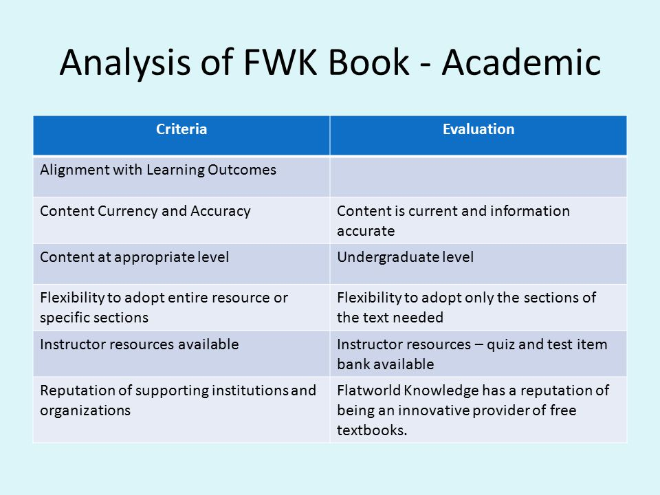 Analysis of FWK Book - Academic CriteriaEvaluation Alignment with Learning Outcomes Content Currency and AccuracyContent is current and information accurate Content at appropriate levelUndergraduate level Flexibility to adopt entire resource or specific sections Flexibility to adopt only the sections of the text needed Instructor resources availableInstructor resources – quiz and test item bank available Reputation of supporting institutions and organizations Flatworld Knowledge has a reputation of being an innovative provider of free textbooks.