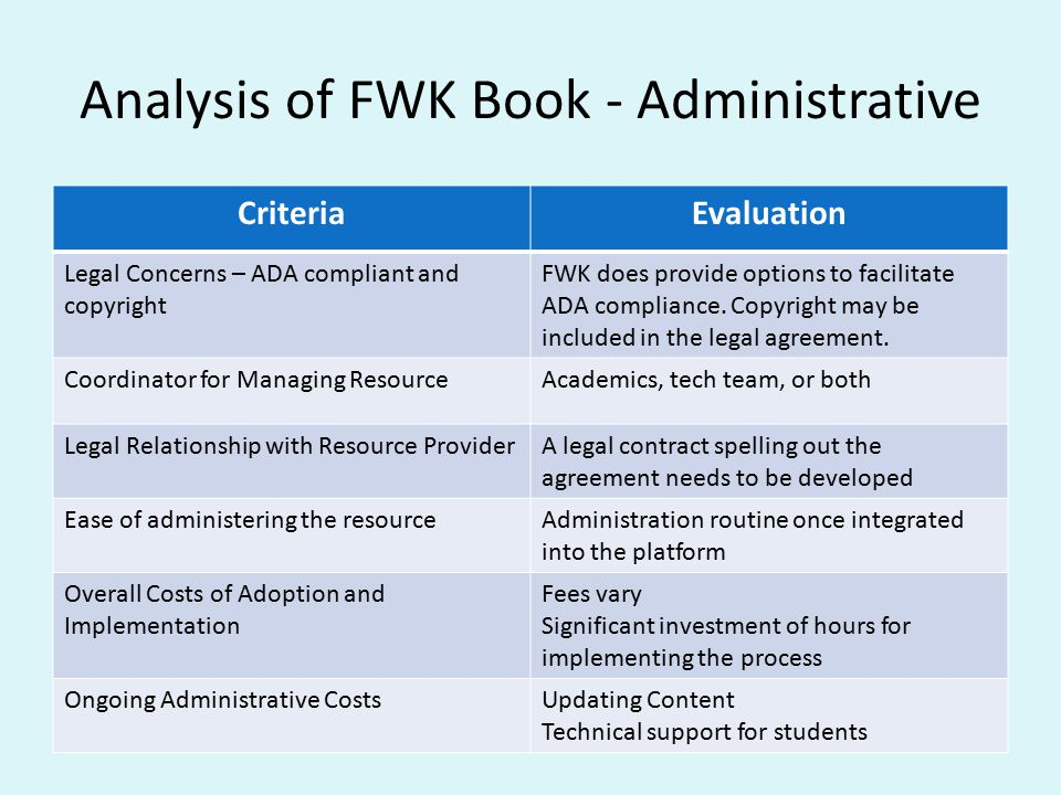 Analysis of FWK Book - Administrative CriteriaEvaluation Legal Concerns – ADA compliant and copyright FWK does provide options to facilitate ADA compliance.