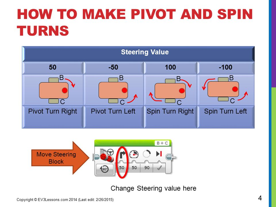 HOW TO MAKE PIVOT AND SPIN TURNS Steering Value 50-50100-100 Pivot Turn RightPivot Turn LeftSpin Turn RightSpin Turn Left Change Steering value here Copyright © EV3Lessons.com 2014 (Last edit: 2/26/2015) B C B C B C B C 4 Move Steering Block