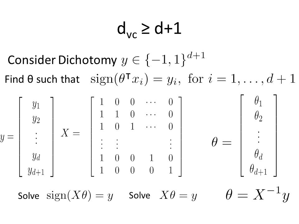 d vc ≥ d+1 Consider Dichotomy Find θ such that Solve