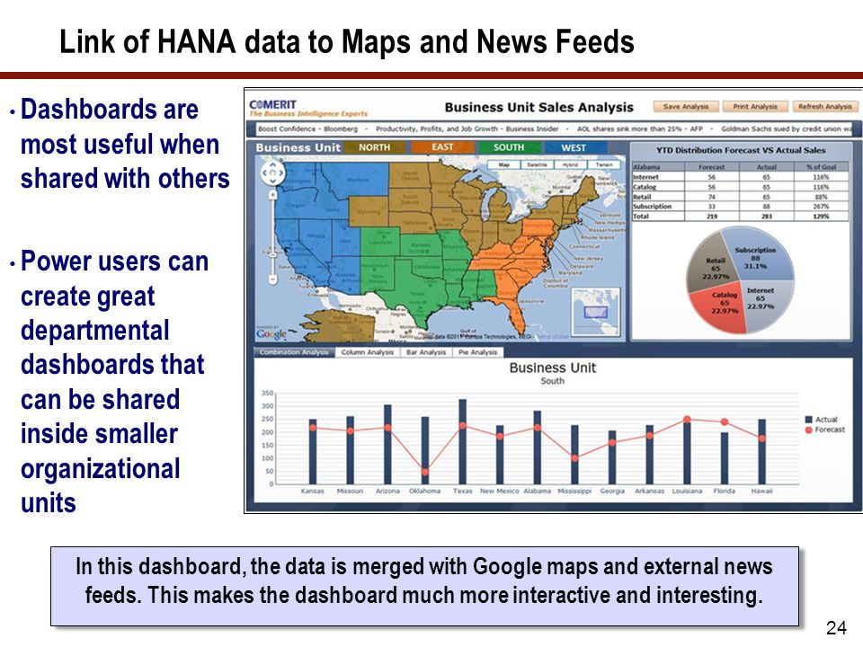 Link of HANA data to Maps and News Feeds Dashboards are most useful when shared with others Power users can create great departmental dashboards that can be shared inside smaller organizational units 24 In this dashboard, the data is merged with Google maps and external news feeds.