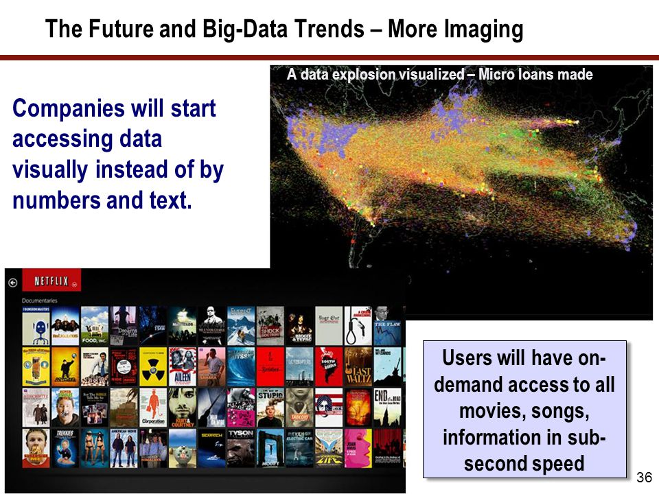 The Future and Big-Data Trends – More Imaging 36 Companies will start accessing data visually instead of by numbers and text. A data explosion visuali