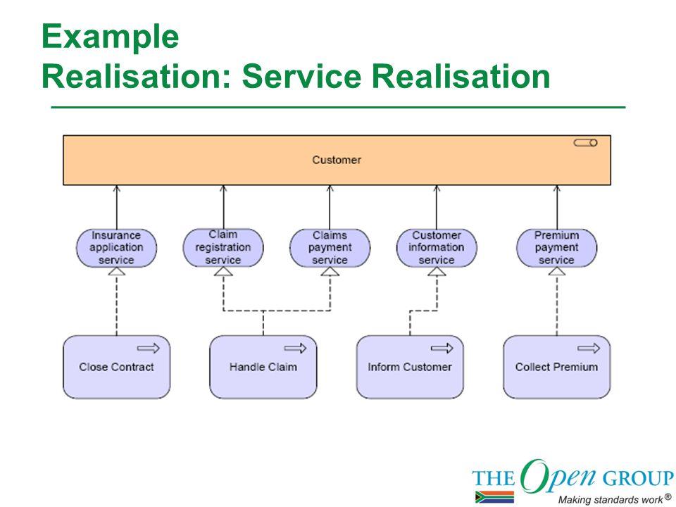 Example Realisation: Service Realisation