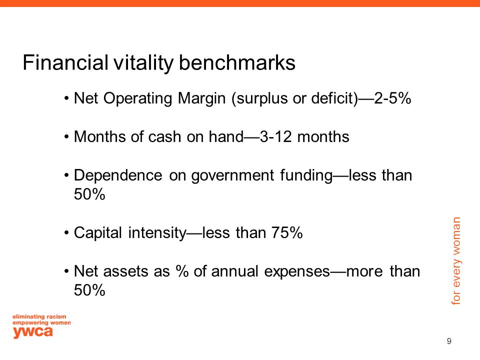 for every woman Financial vitality benchmarks Net Operating Margin (surplus or deficit)—2-5% Months of cash on hand—3-12 months Dependence on governme