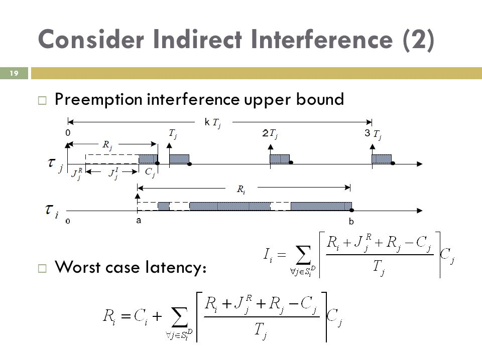 Consider Indirect Interference (2) 19  Preemption interference upper bound  Worst case latency: