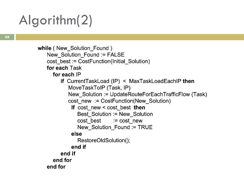Algorithm(2) 29