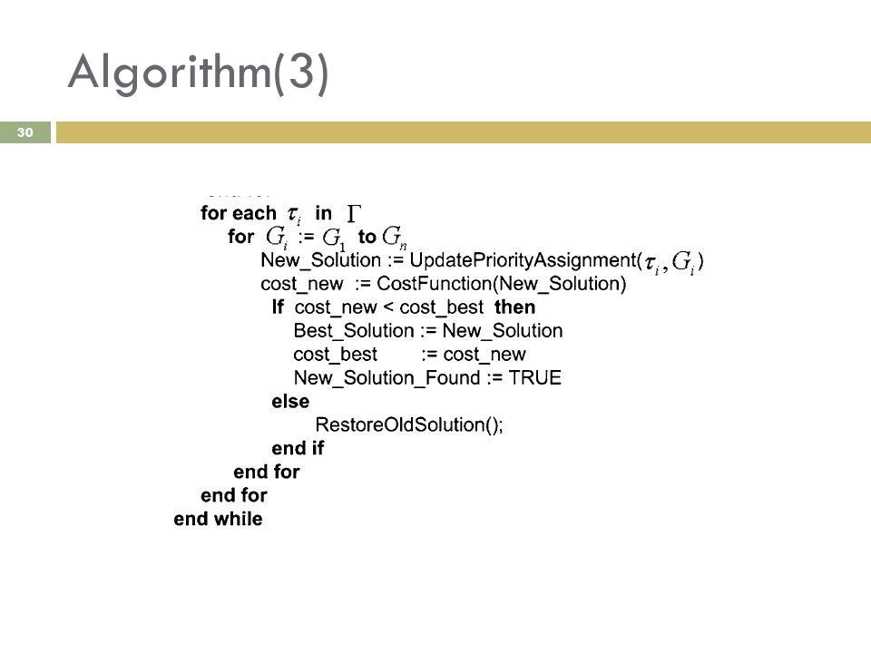 Algorithm(3) 30