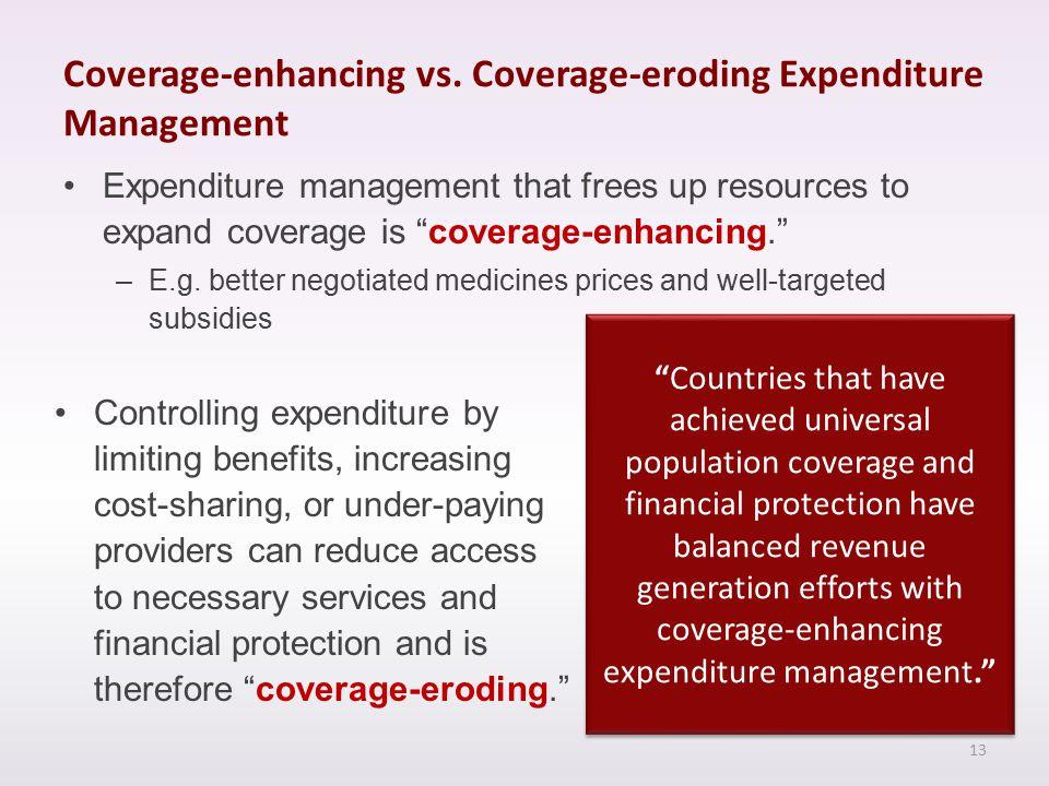 Coverage-enhancing vs.