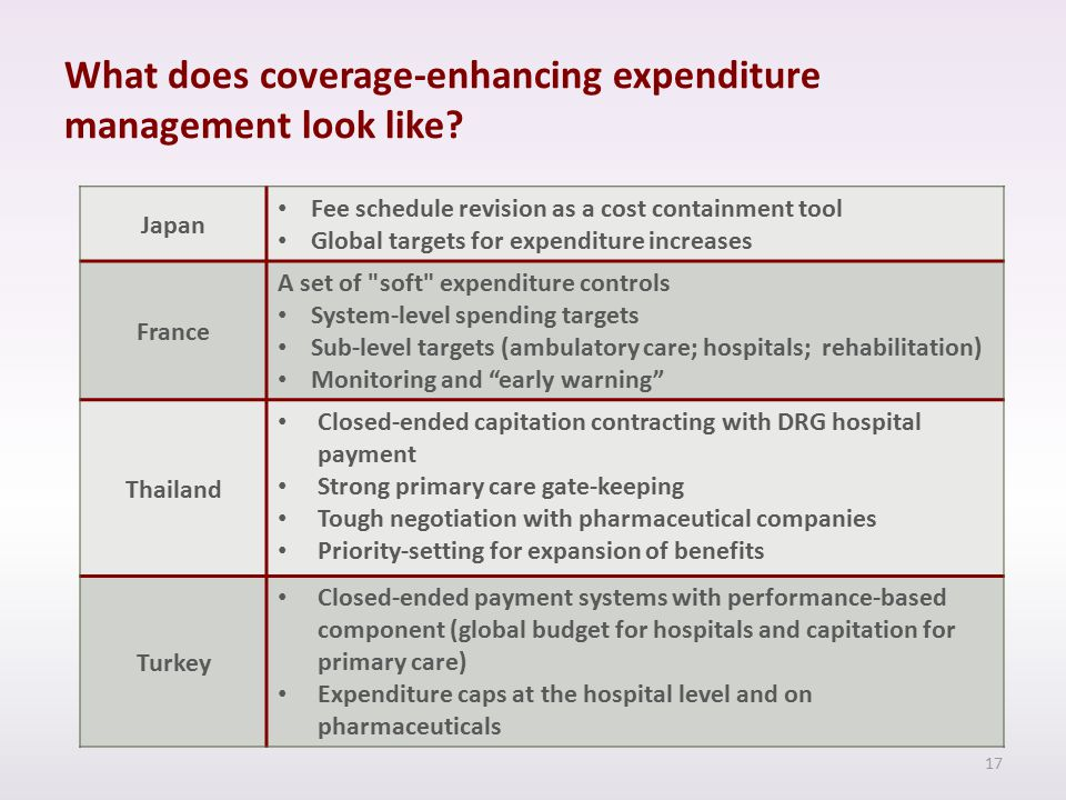 What does coverage-enhancing expenditure management look like.