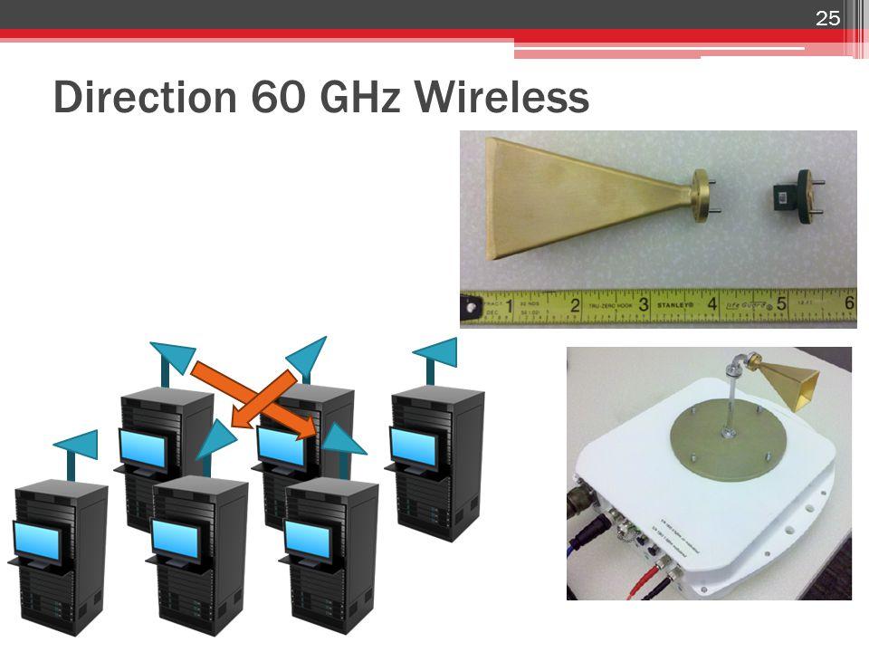 Direction 60 GHz Wireless 25