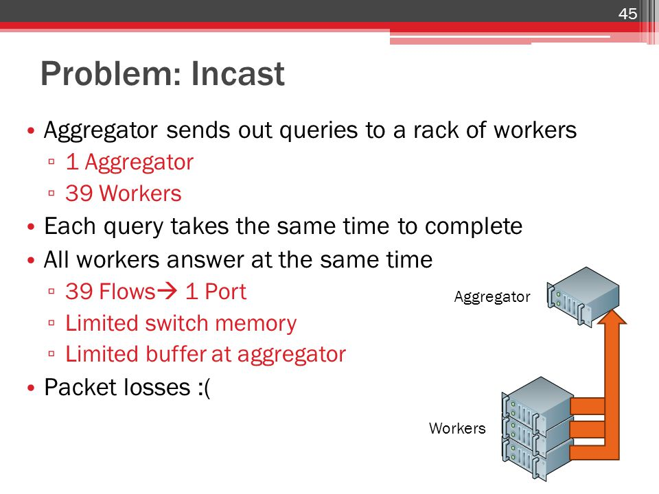 Problem: Incast Aggregator sends out queries to a rack of workers ▫ 1 Aggregator ▫ 39 Workers Each query takes the same time to complete All workers answer at the same time ▫ 39 Flows  1 Port ▫ Limited switch memory ▫ Limited buffer at aggregator Packet losses :( 45 Aggregator Workers