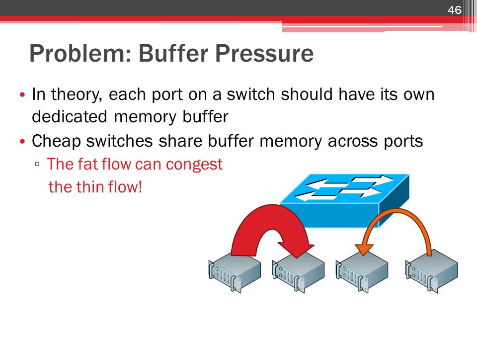 Problem: Buffer Pressure In theory, each port on a switch should have its own dedicated memory buffer Cheap switches share buffer memory across ports ▫ The fat flow can congest the thinflow.