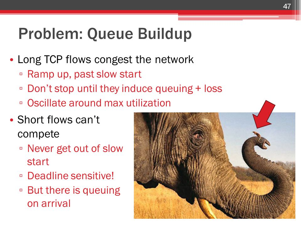 Problem: Queue Buildup Long TCP flows congest the network ▫ Ramp up, past slow start ▫ Don't stop until they induce queuing + loss ▫ Oscillate around max utilization 47 Short flows can't compete ▫ Never get out of slow start ▫ Deadline sensitive.