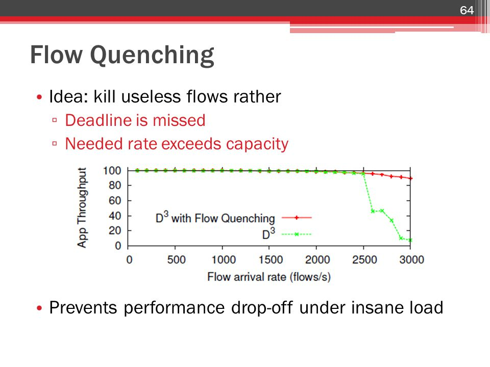 Flow Quenching Idea: kill useless flows rather ▫ Deadline is missed ▫ Needed rate exceeds capacity Prevents performance drop-off under insane load 64