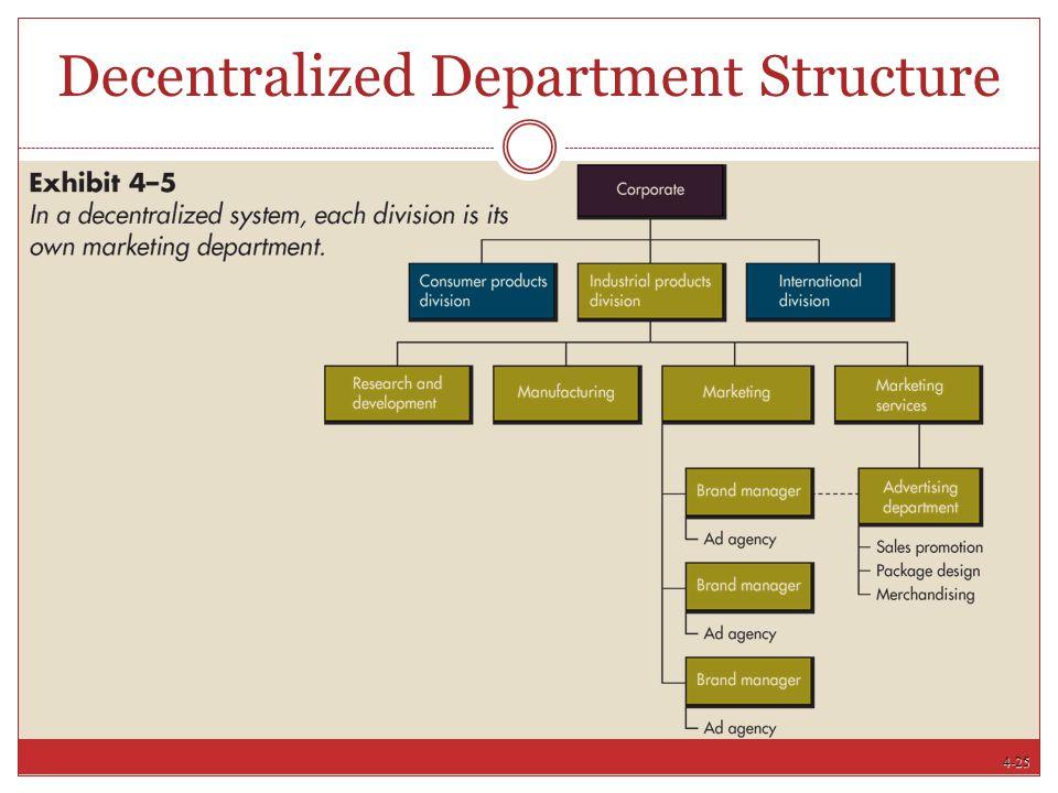4-25 Decentralized Department Structure