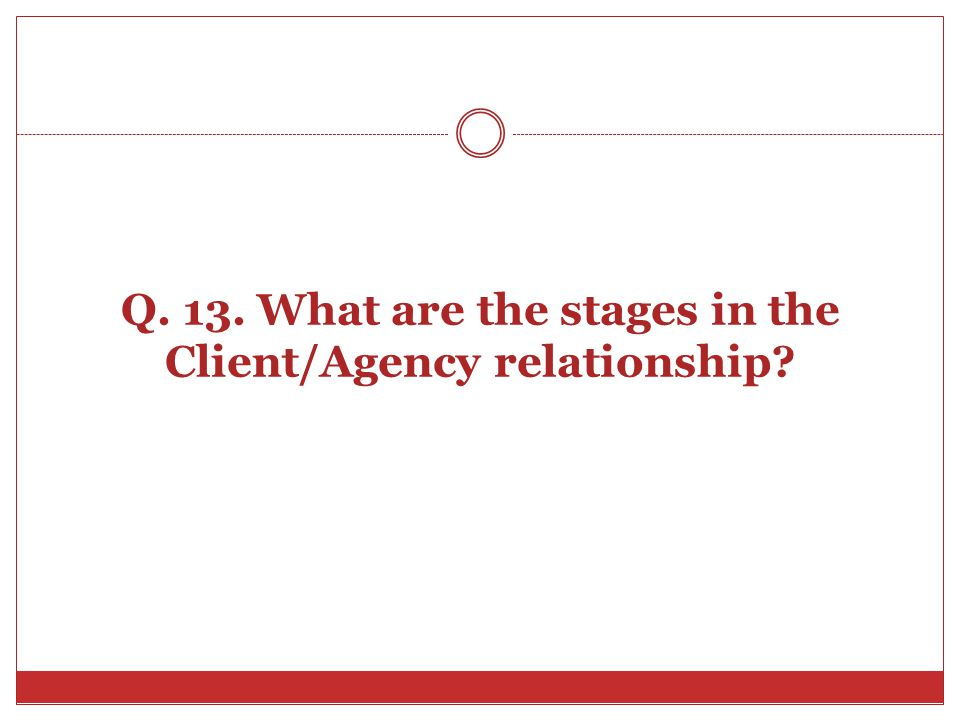 Q. 13. What are the stages in the Client/Agency relationship?