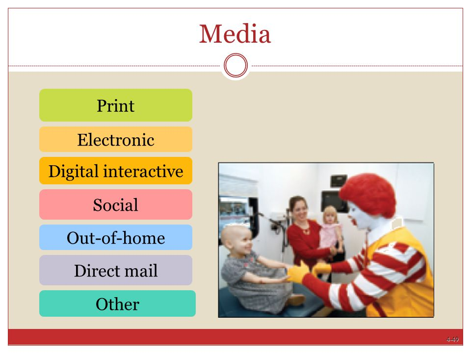 4-49 Media Out-of-home Digital interactive Electronic Print Direct mail Other Social