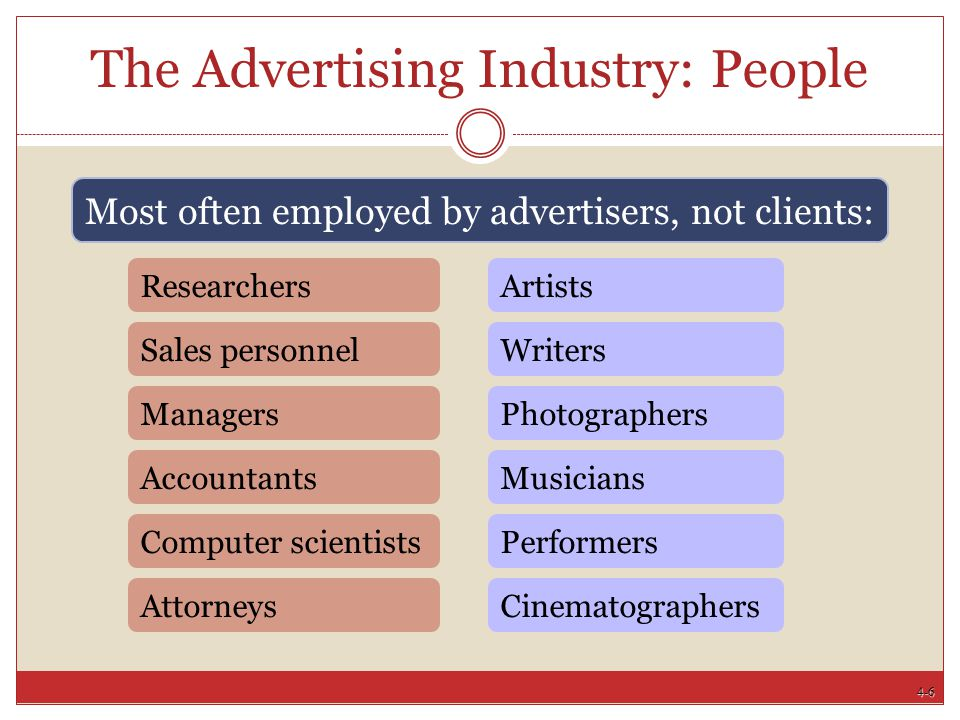 Q. 6. Define Regional Advertisers and National Advertisers.