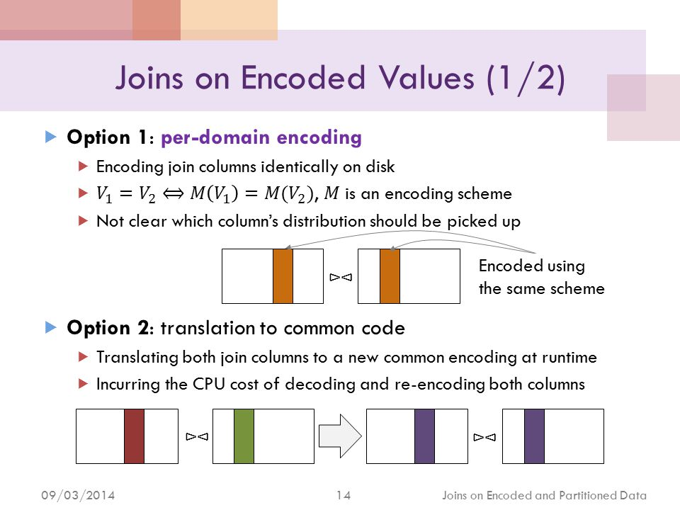 09/03/2014 14 Joins on Encoded and Partitioned Data Joins on Encoded Values (1/2) Encoded using the same scheme